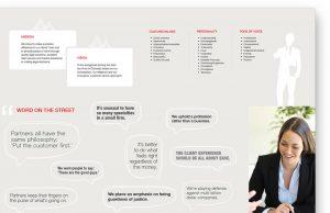 Screenshots of an example brand analysis presentation