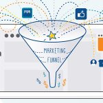 You've got their attention, now what? 7 Tips for Website Conversion Optimization