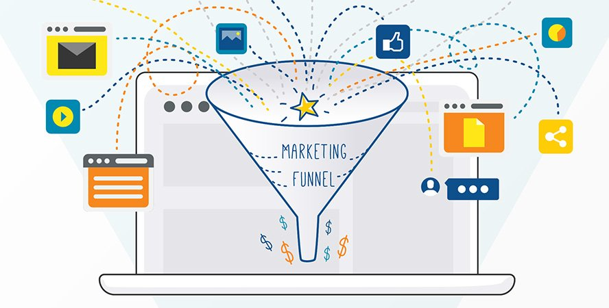 Many leads going into the marketing funnel
